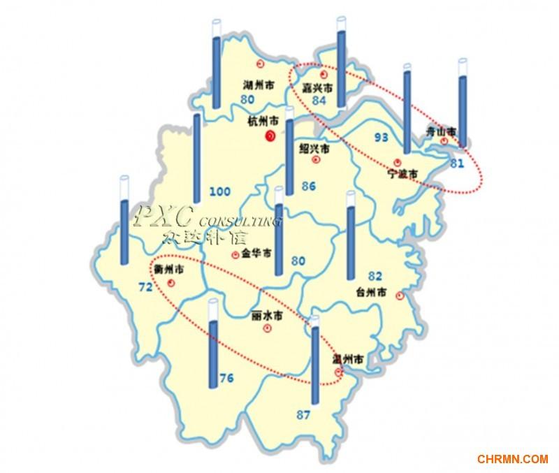 2013年众达朴信浙江省薪酬地图