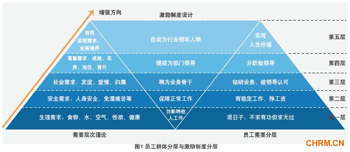 从基于制度的观点,是什么决定了新兴经济国家中企.
