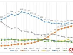 杨杜:迈向2049的中国企业与中国管理