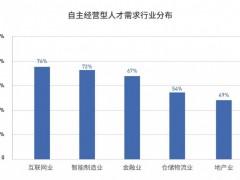 亚太劳动力效能研究院:人才竞争,如何一击必胜