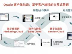 甲骨文以数据驱动数字化客户体验,打通服务、营销、销售链