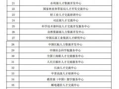 2019年国务院所属部门人力资源服务机构名录发布