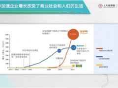 北森CEO纪伟国:人力资源数字化的五大趋势