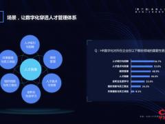 北森2020未来人才管理论坛:从局部到全景 HR变革驱动中国企业转型