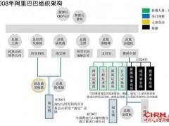 组织架构图,企业的作战地图