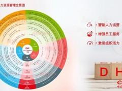 用友推出DHR数字人力资源管理全景图,帮企业找准位置谋划未来